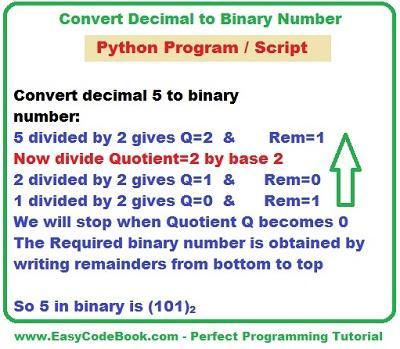 Python Decimal to Binary Converter | EasyCodeBook com