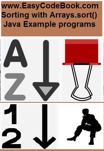 Java Arrays sort Method to Sort Arrays with example Java programs