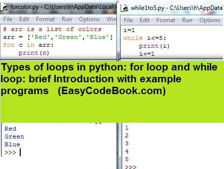 types of python looping Statements- for and while loop