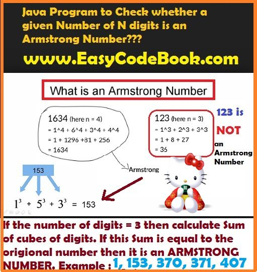 Java Armstrong Number Check Program