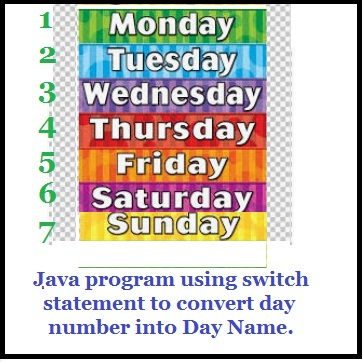 Java Day Number to Name switch Program