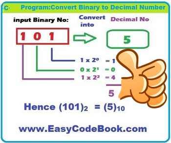 C Program convert binary to decimal number