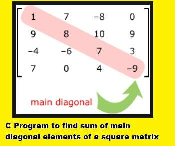C Program Sum of Main Diagonal of Square Matrix