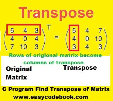 C Program Find Teranspose Matrix