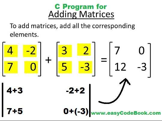 C program for matrix addition of two matrices