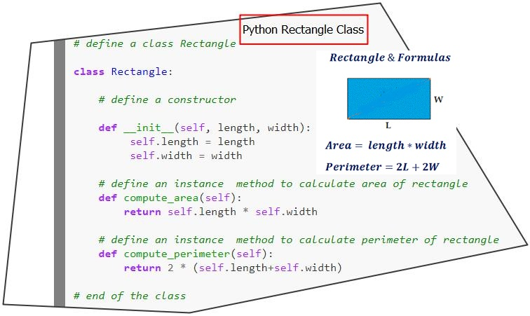 Python Create New Class Rectangle