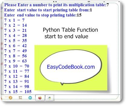Python program able function of a number from start to ending value