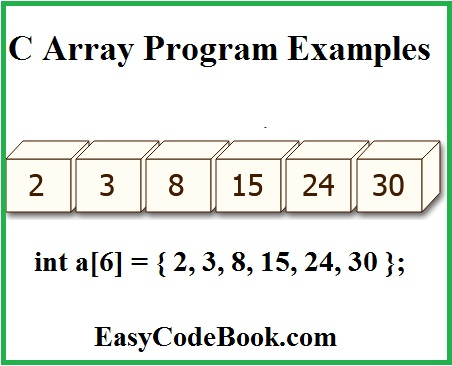 C Array Program Examples - C Programming